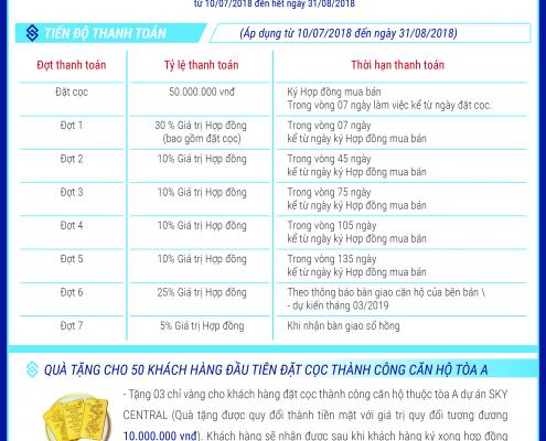 Chính sách bán hàng chung cư Sky Central 176 Định Công